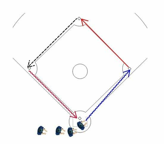 """Youth Baseball Drills: """"Roadrunner"""""""