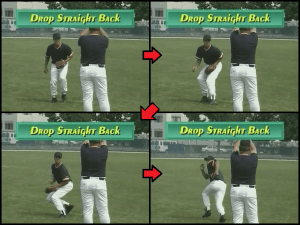 Baseball Defensive Drills