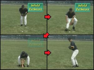 Baseball Fielding Drills