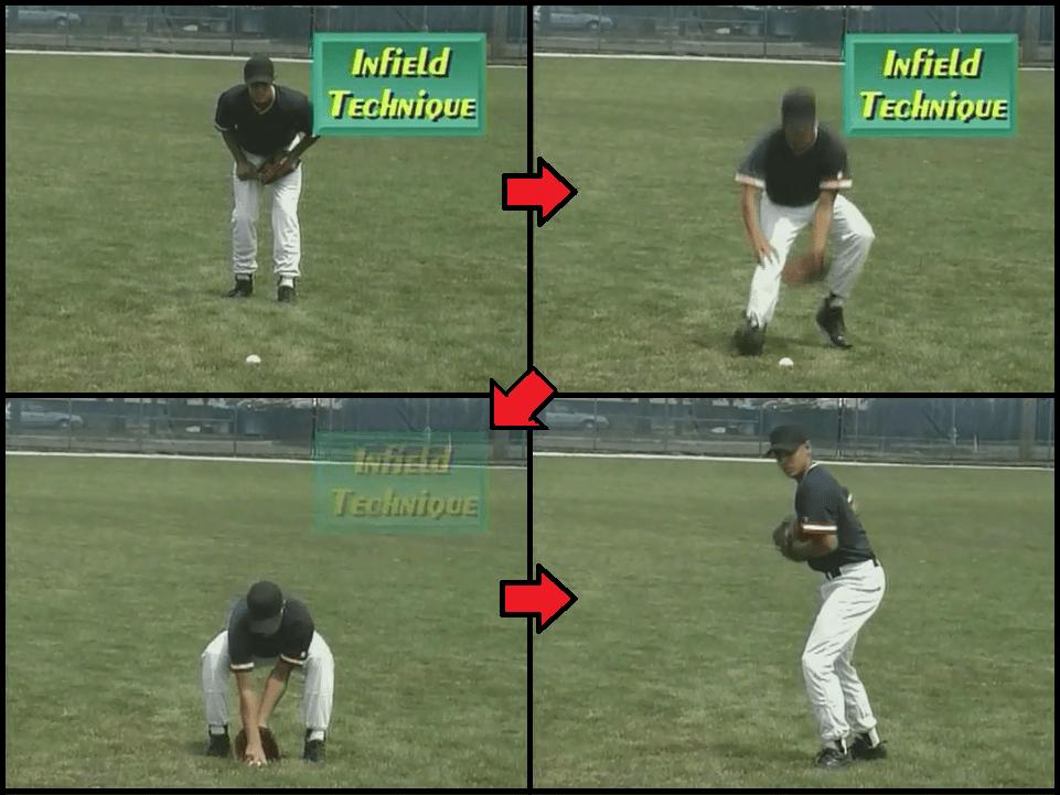 Baseball Fielding Videos Baseball Fielding Drills
