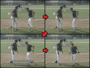 Bat Behind the Back Baseball Drill