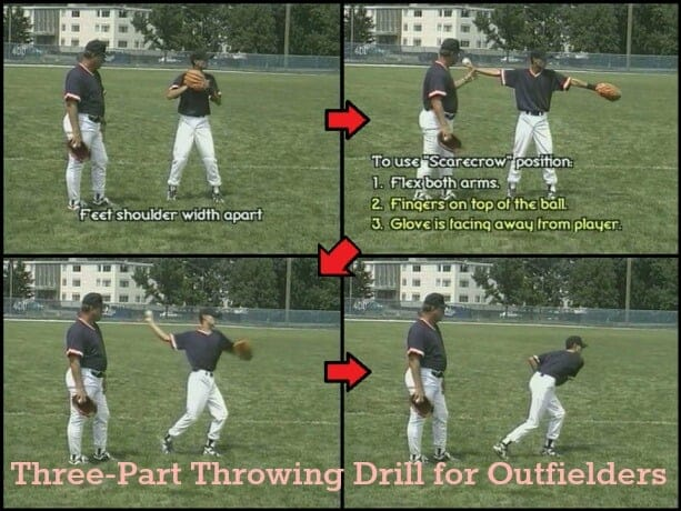 three-part throwing baseball drill