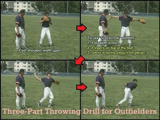 three-part throwing baseball drill