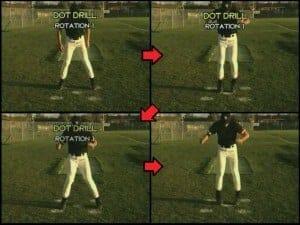 Baseball Drill - Dot Drill Rotation 1
