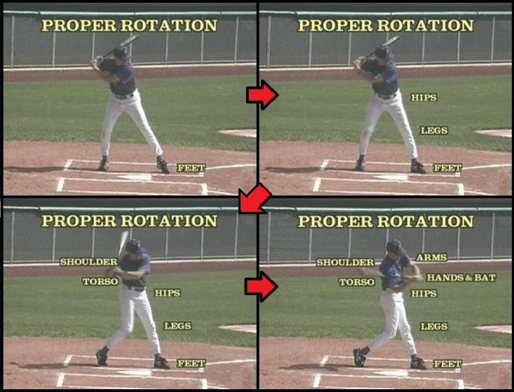 baseball hitting mechanics 2