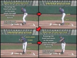 baseball hitting mechanics 3