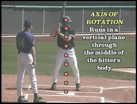 baseball hitting mechanics 5