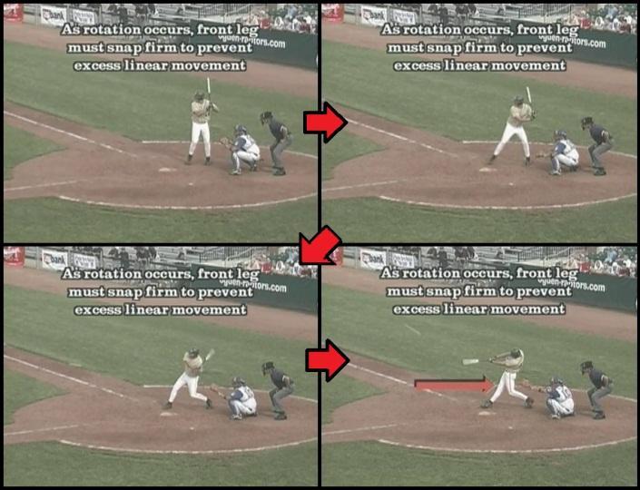 baseball swing mechanics 1