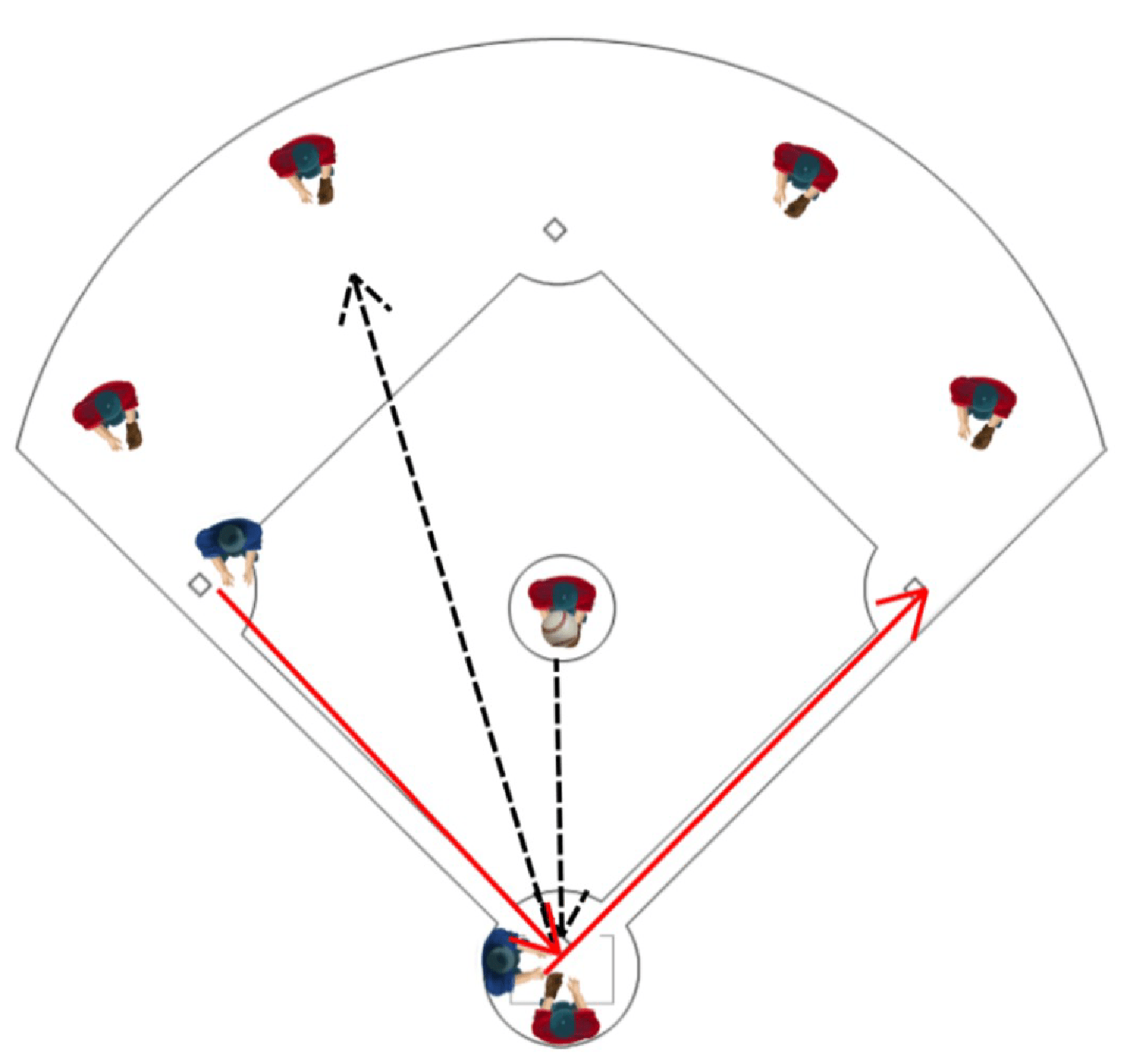 situational hitting 1a