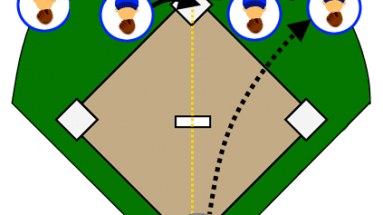 fielding practice plan