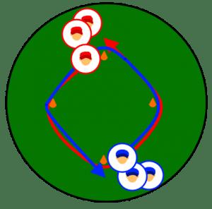 baseball baserunning drill