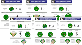 baseball practice plan template