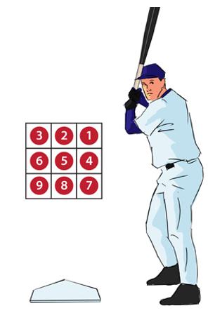 Contact Point Hitting Drill Diagram 1