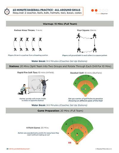 Top 10 Baseball Conditioning Drills | Baseball Tutorials