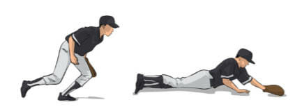 Baseball Dive Play Fielding Drill