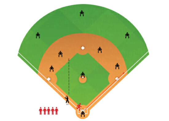 9 Outs Baseball Fielding Drill