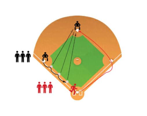 3 Ball Throw Baseball Fielding Drill