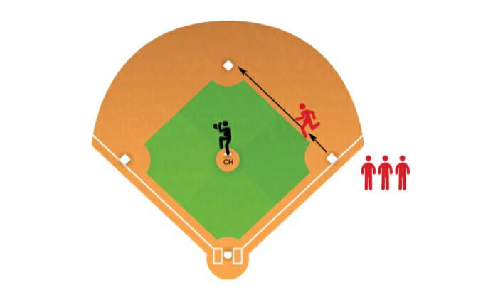 Second Base Steal Baseball Baserunning Drill
