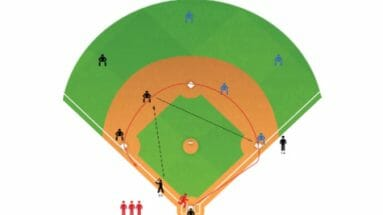 Around The Horn Baseball Baserunning Drill