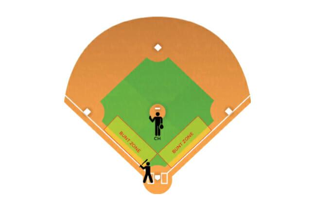 Bunt Off Baseball Hitting Drill