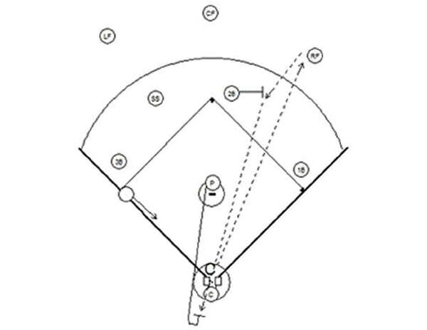 collapse drill for baseball fielding