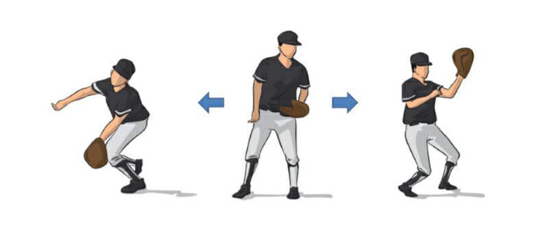 Two Ball Baseball Fielding Drill