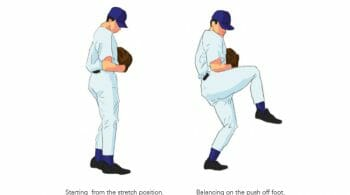 Push Off Baseball Pitching Drill