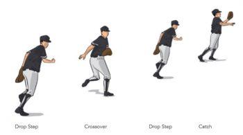 Crossover Baseball Fielding Drill