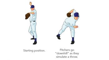 trajectory baseball pitching drill