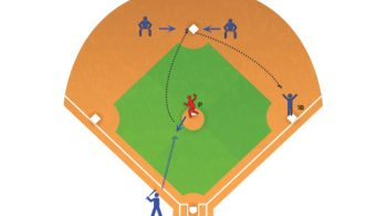pitcher double plays baseball defensive drill