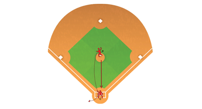 wild pitch baseball defensive drill